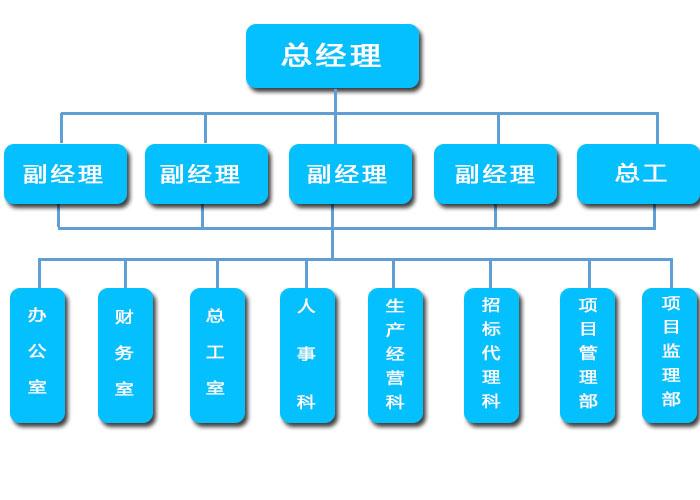 湖南顺天工程项目管理有限公司,市政工程监理,房建工程监理,招标采购